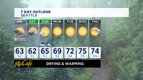 Active Friday morning weather; improvements for the weekend