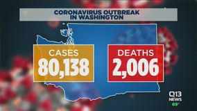 COVID-19 deaths surpass 2,000 in Washington