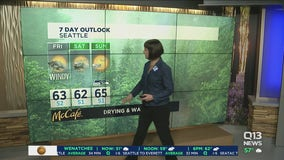 More wind, rain heading into the weekend