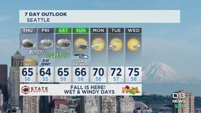 Wednesday forecast has strong winds and heavy rain in Western WA