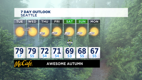 Awesome autumn continues with abundant sunshine and warm temperatures
