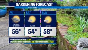 Weekend gardening outlook: dry and mild