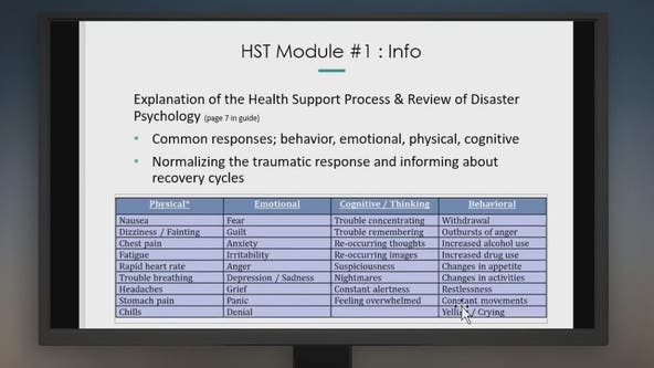 Health Support Team offers training to build mental health resilience