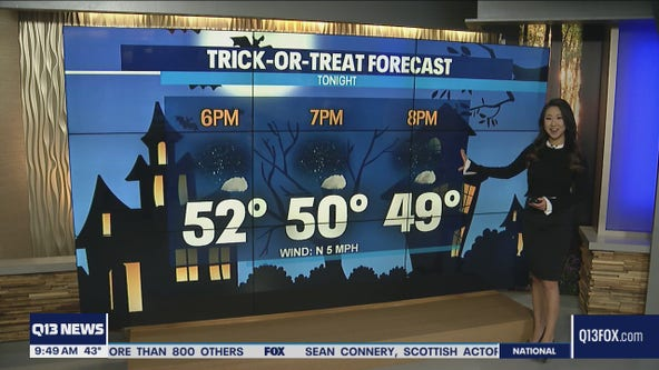 Halloween forecast with mostly clear conditions tonight
