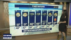 Dry weather returns briefly