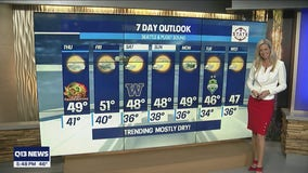 Dry conditions for Thanksgiving