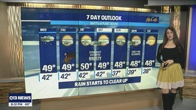 Some rain showers Tuesday night, clearing up ahead of Thanksgiving