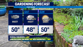 Weekend gardening outlook: saturated soil, more rain at times