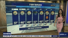 Partly cloudy for Saturday