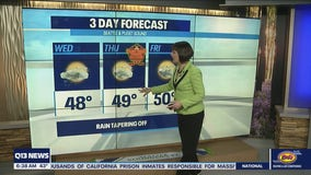 Rain tapers off in time for Thanksgiving