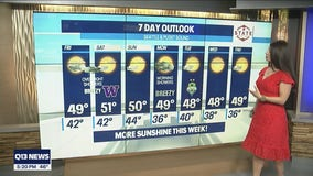 More sunshine on the way next week