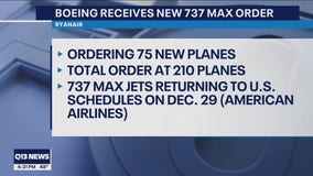 Boeing gets a boost from Ryanair order for 75 more Max jets