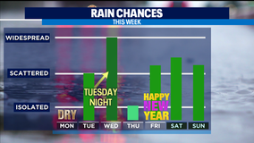 Sunshine tomorrow and then our wet pattern strikes again