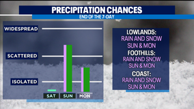 Next Weekend: Freezing Temperatures and Lowland Snow Chances