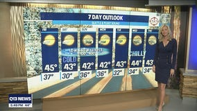 Cooler temperatures as the week ends