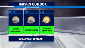 Dry today, soggy tomorrow, & cold snap ahead