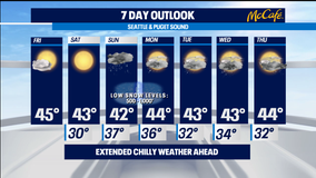 Potential for snow or rain-snow mix Sunday and beyond