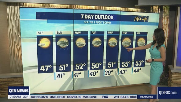 Warmer temperatures on the way