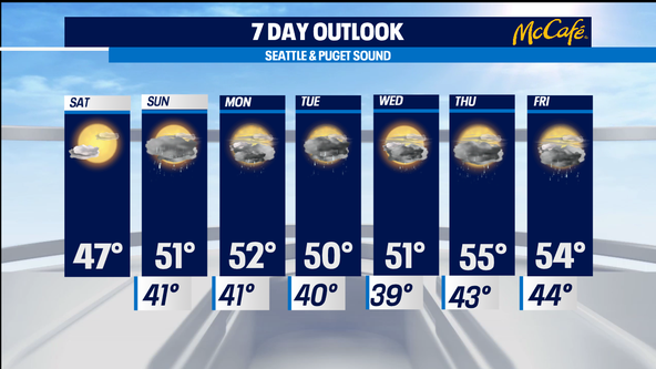 A few showers this weekend and mountain snow