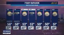 Rain returns Thursday night, Friday