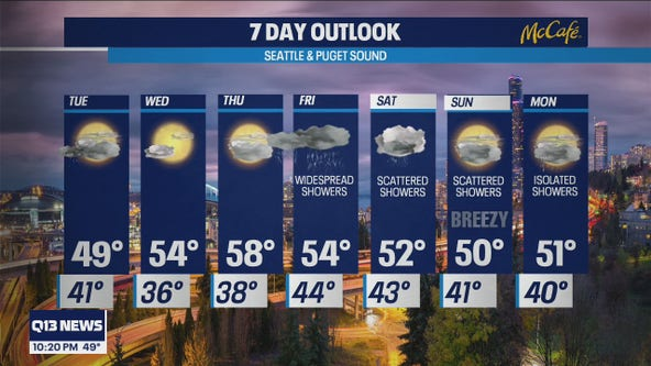 Temps and rain increasing in some areas later this week
