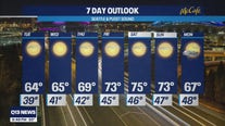 Highs in the mid 60s on Tuesday