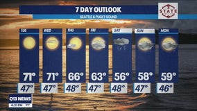 Cooling down later this week