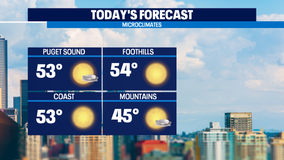 "Happy ""SUN""day! Sunny and warming temperatures this week"