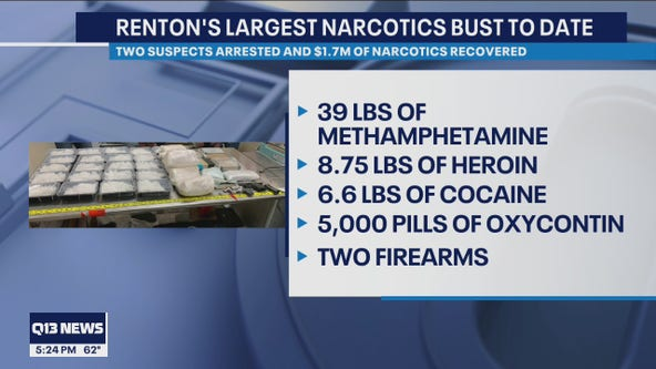 Renton Police seize 1.7 million dollars worth of drugs in department's largest ever bust