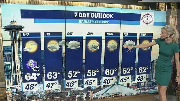 Tracking changes ahead of weekend forecast