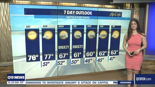 Sunshine and drier weather this weekend
