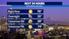 Above normal temperatures continue into the weekend, record highs possible Monday