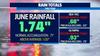 Record rainfall hits the PNW