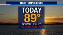 Record-breaking heat on Monday