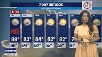 Weekend temperatures still high with heat warning in effect until Saturday night
