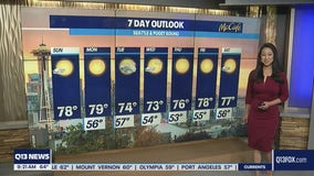 Temps in the mid to upper 70s this week
