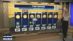 Friday weather alert in Puget Sound and Seattle