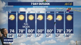 Temps hitting 80 over the weekend