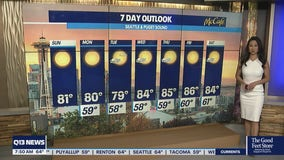 Temps in the low to mid 80s this week