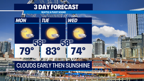 Comfortable Weather This Week