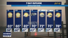 Chance of rain later this week