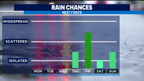 Rain Chances are back!