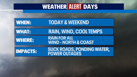 Weather Alert Days for rain, wind and the potential for weekend thunderstorms