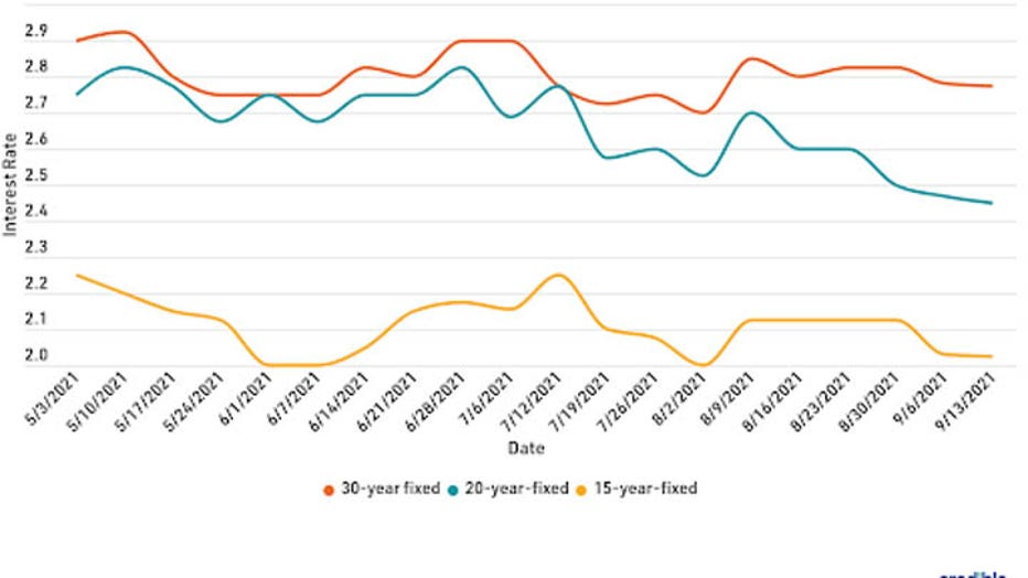 mortgage-refi-graph-1-92121-copy.jpg