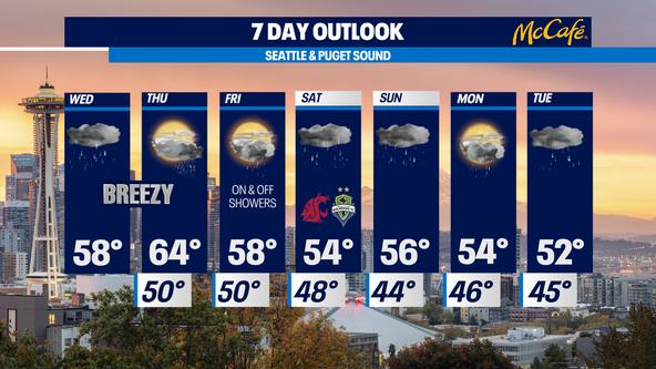 Wet season arrives in Pacific Northwest
