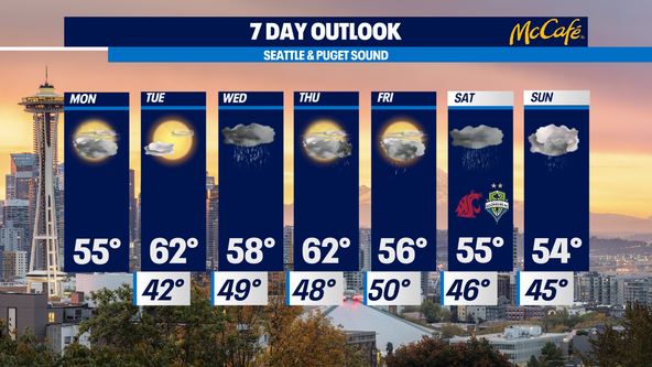 Dry the next two days, then wet weather returns