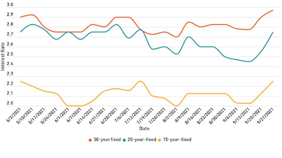 mortgage-refi-graph-1-10421.png
