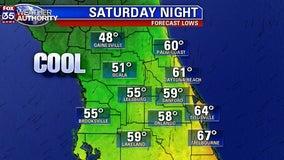 Weather Forecast: November 8