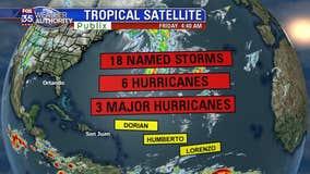 Tracking the Tropics: November 29