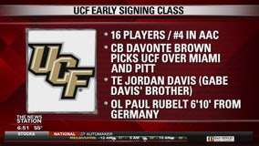 Early signing classes announced